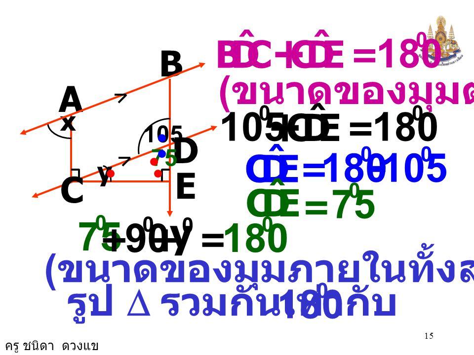 ครู ชนิดา ดวงแข 14 2. จากรูป กำหนดให้ AB//CD มี ECA ˆ และ DEC ˆ เป็นมุมฉากจงหาค่า x และ y B A C E D 105 x y