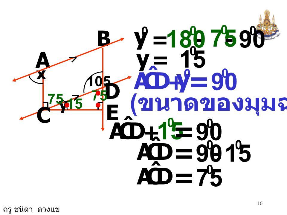 ครู ชนิดา ดวงแข 15 B A C E D 105 x y CDB ˆ EDC ˆ + = 180 0 EDC ˆ + = 0 105 0 EDC ˆ - = 180 0 105 0 EDC ˆ = 75 0 ( ขนาดของมุมตรง ) 75 90 0 = 75 0 + y 0