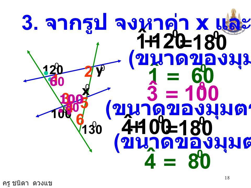 ครู ชนิดา ดวงแข 17 B A C E D 105 x y ( ถ้าเส้นตรงสองเส้นขนานกันและมี เส้นตัด แล้วมุมแย้งมีขนาดเท่ากัน ) DCA ˆ x = x = 75 0 ( สมบัติการเท่ากัน ) AB//CD