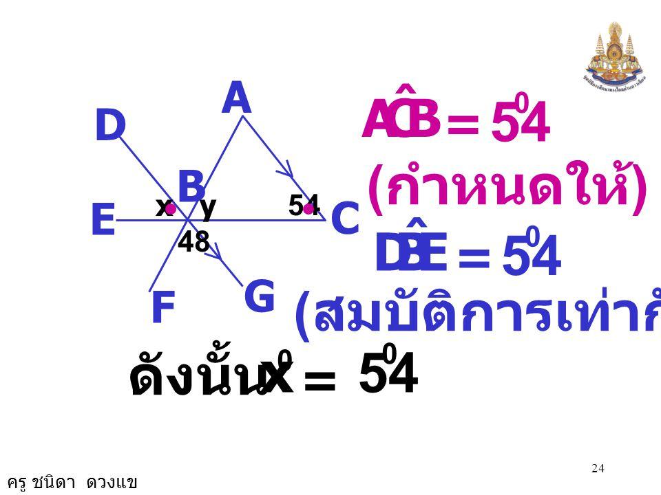 ครู ชนิดา ดวงแข 23 A C B D G E F 48 xy54 BCA ˆ EBD ˆ = ( ถ้าเส้นตรงสองเส้นขนานกันและมี เส้นตัด แล้วมุมภายนอกและมุมภาย ในที่อยู่ตรงข้ามบนข้างเดียวกันขอ