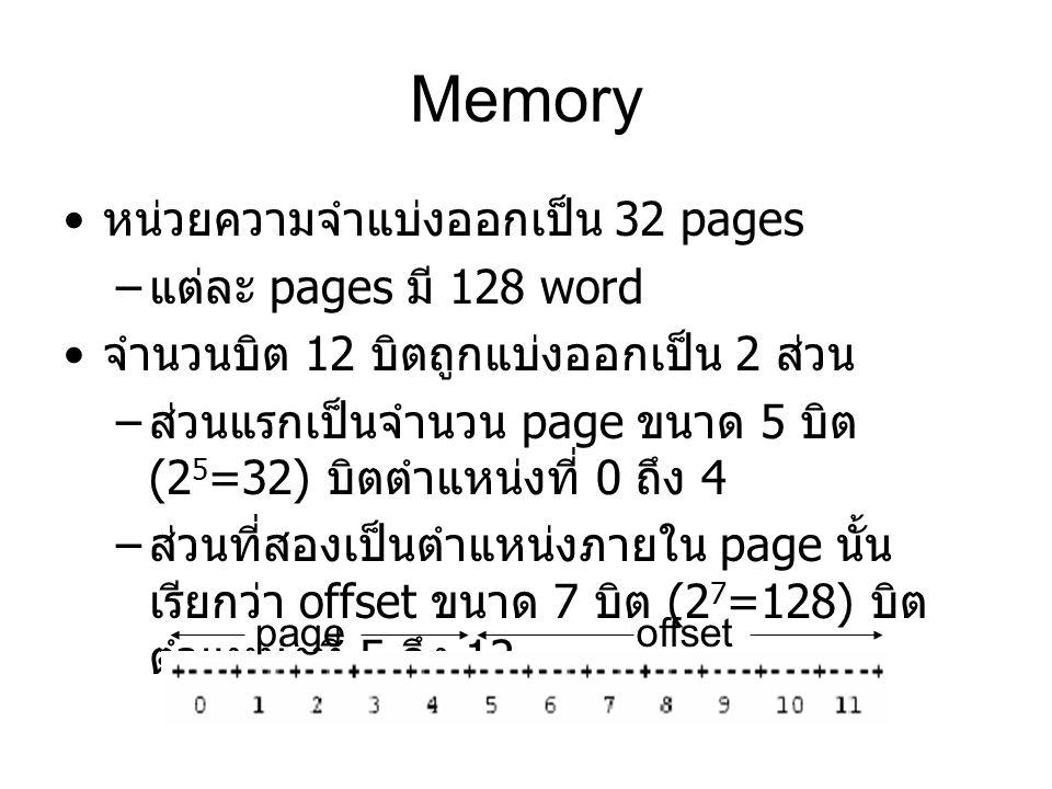 Memory หน่วยความจำแบ่งออกเป็น 32 pages – แต่ละ pages มี 128 word จำนวนบิต 12 บิตถูกแบ่งออกเป็น 2 ส่วน – ส่วนแรกเป็นจำนวน page ขนาด 5 บิต (2 5 =32) บิต