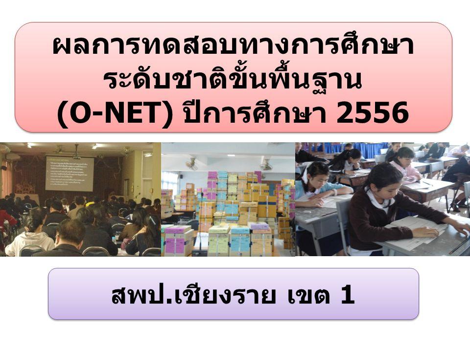 ผลการทดสอบทางการศึกษา ระดับชาติขั้นพื้นฐาน (O-NET) ปีการศึกษา 2556 ผลการทดสอบทางการศึกษา ระดับชาติขั้นพื้นฐาน (O-NET) ปีการศึกษา 2556 สพป. เชียงราย เข