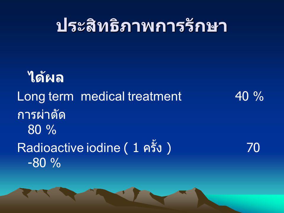 ประสิทธิภาพการรักษา ได้ผล Long term medical treatment 40 % การผ่าตัด 80 % Radioactive iodine ( 1 ครั้ง ) 70 -80 %