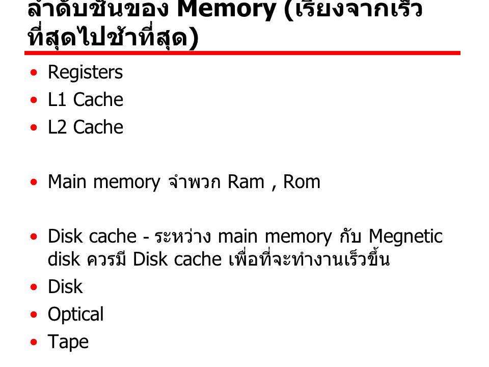ลำดับชั้นของ Memory ( เรียงจากเร็ว ที่สุดไปช้าที่สุด ) Registers L1 Cache L2 Cache Main memory จำพวก Ram, Rom Disk cache - ระหว่าง main memory กับ Megnetic disk ควรมี Disk cache เพื่อที่จะทำงานเร็วขึ้น Disk Optical Tape