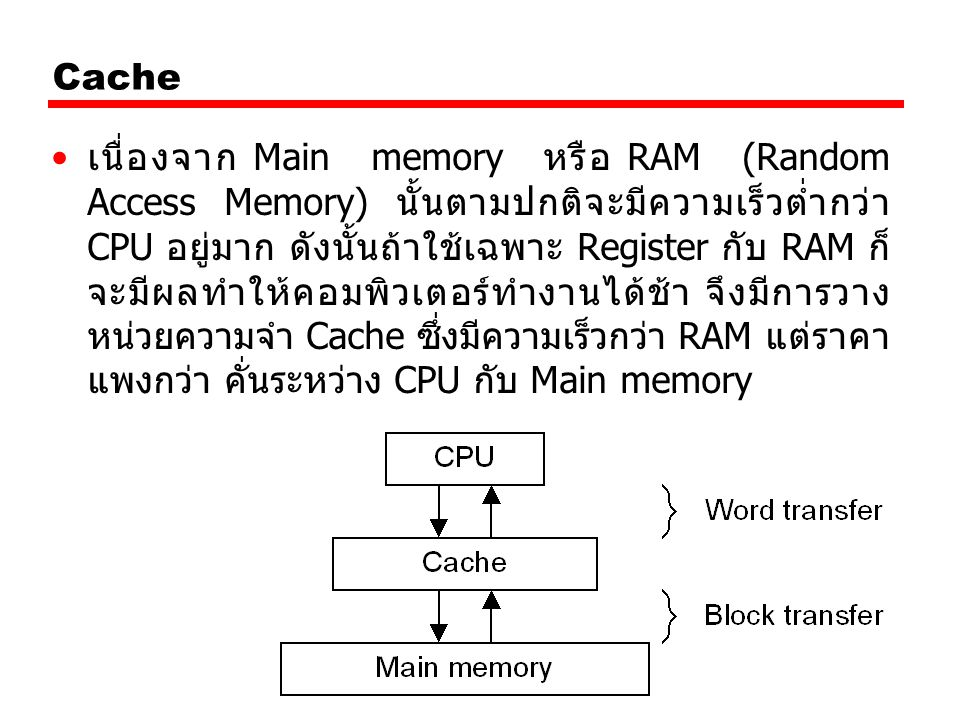 Cache เนื่องจาก Main memory หรือ RAM (Random Access Memory) นั้นตามปกติจะมีความเร็วต่ำกว่า CPU อยู่มาก ดังนั้นถ้าใช้เฉพาะ Register กับ RAM ก็ จะมีผลทำให้คอมพิวเตอร์ทำงานได้ช้า จึงมีการวาง หน่วยความจำ Cache ซึ่งมีความเร็วกว่า RAM แต่ราคา แพงกว่า คั่นระหว่าง CPU กับ Main memory