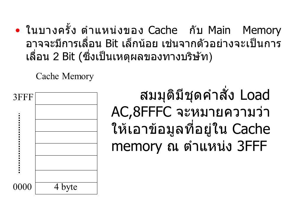 ในบางครั้ง ตำแหน่งของ Cache กับ Main Memory อาจจะมีการเลื่อน Bit เล็กน้อย เช่นจากตัวอย่างจะเป็นการ เลื่อน 2 Bit (ซึ่งเป็นเหตุผลของทางบริษัท) Cache Mem