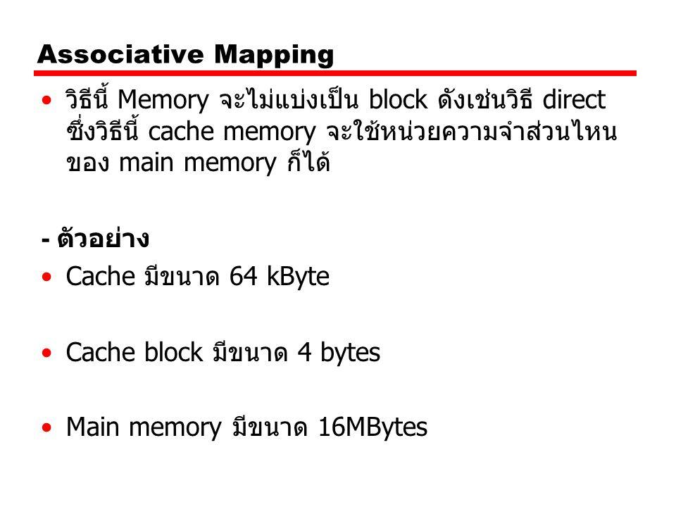 Associative Mapping วิธีนี้ Memory จะไม่แบ่งเป็น block ดังเช่นวิธี direct ซึ่งวิธีนี้ cache memory จะใช้หน่วยความจำส่วนไหน ของ main memory ก็ได้ - ตัวอย่าง Cache มีขนาด 64 kByte Cache block มีขนาด 4 bytes Main memory มีขนาด 16MBytes