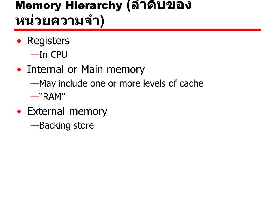 Size ( ขนาดของ cache) โดยทั่วไปนักออกแบบต้องการให้ cache มีขนาดเพียง พอที่จะทำให้ราคาเฉลี่ยต่อบิตนั้นใกล้เคียงกับราคา ของหน่วยความจำหลัก และต้องการให้มีขนาดใหญ่เพียงพอ เพื่อให้ค่าเฉลี่ย ของเวลาในการเข้าถึงข้อมูลใกล้เคียงกับระยะเวลาใน การเข้าถึงข้อมูลของ cache ทำไมถึงไม่สร้าง cache ขนาดใหญ่ เพื่อความรวดเร็ว.