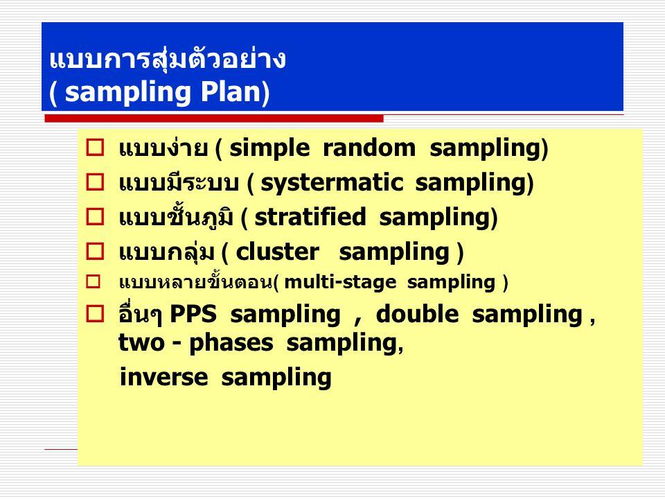 แบบการสุ่มตัวอย่าง ( sampling Plan)  แบบง่าย ( simple random sampling)  แบบมีระบบ ( systermatic sampling)  แบบชั้นภูมิ ( stratified sampling)  แบบกลุ่ม ( cluster sampling )  แบบหลายขั้นตอน ( multi-stage sampling )  อื่นๆ PPS sampling, double sampling, two - phases sampling, inverse sampling