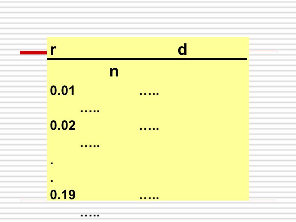 r d n 0.01…..….. 0.02….. …... 0.19….. ….. 0.20…..