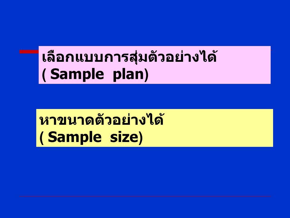 เลือกแบบการสุ่มตัวอย่างได้ ( Sample plan) หาขนาดตัวอย่างได้ ( Sample size)