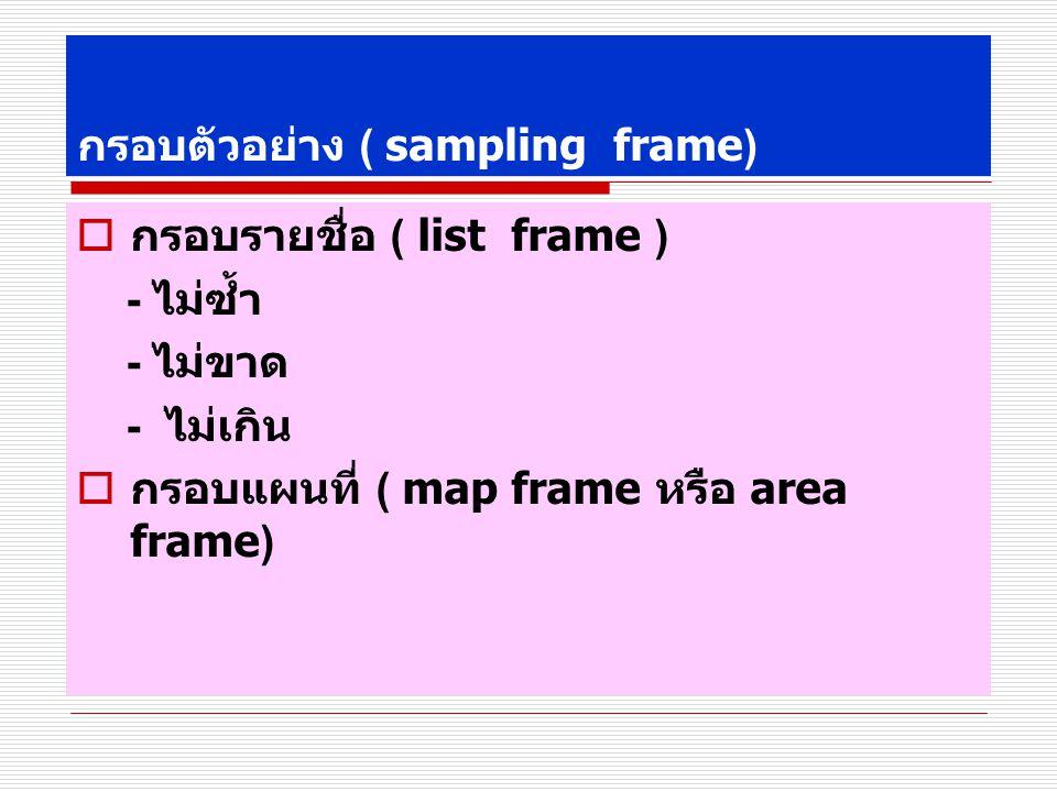 กรอบตัวอย่าง ( sampling frame)  กรอบรายชื่อ ( list frame ) - ไม่ซ้ำ - ไม่ขาด - ไม่เกิน  กรอบแผนที่ ( map frame หรือ area frame)
