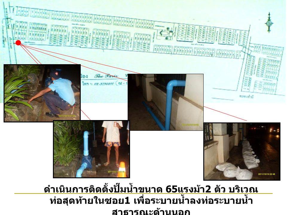 ดำเนินการติดตั้งปั๊มน้ำขนาด 65 แรงม้า 2 ตัว บริเวณ ท่อสุดท้ายในซอย 1 เพื่อระบายน้ำลงท่อระบายน้ำ สาธารณะด้านนอก