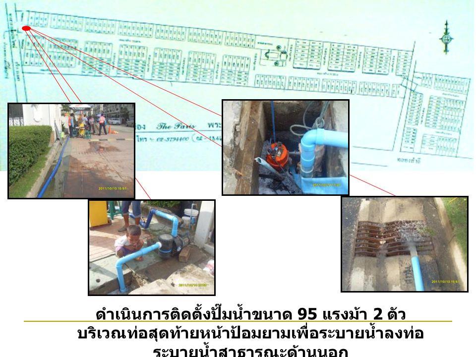 ดำเนินการติดตั้งปั๊มน้ำขนาด 95 แรงม้า 2 ตัว บริเวณท่อสุดท้ายหน้าป้อมยามเพื่อระบายน้ำลงท่อ ระบายน้ำสาธารณะด้านนอก