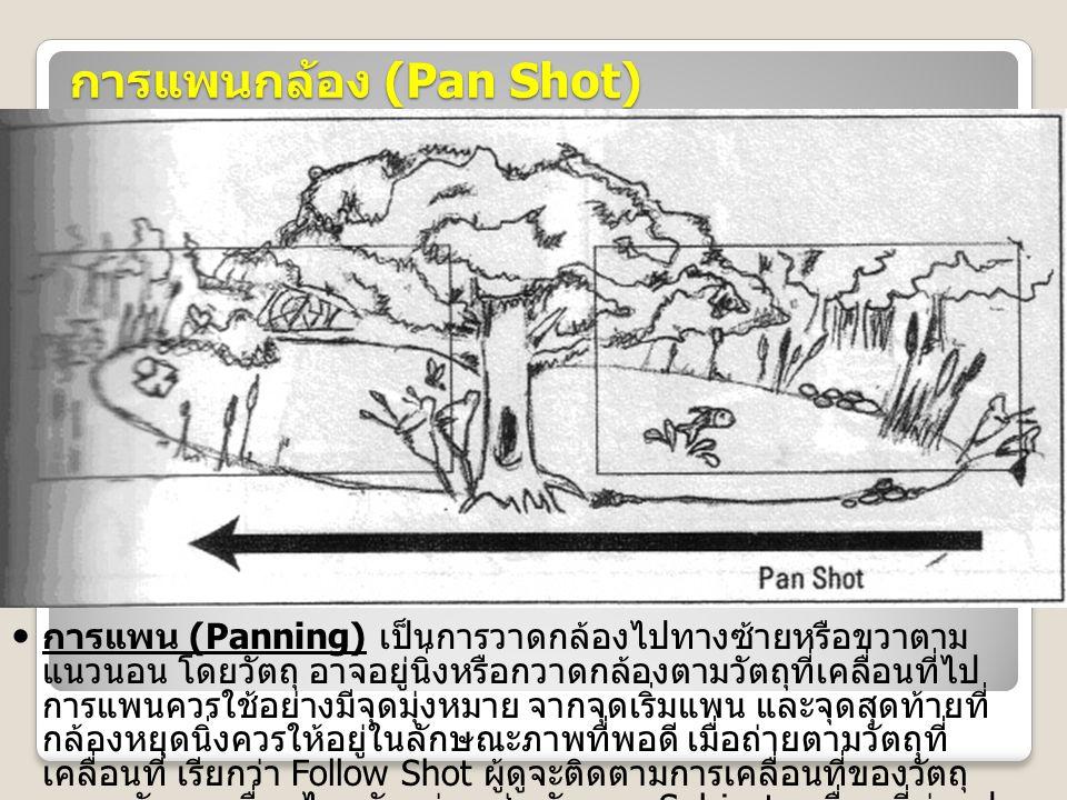 การแพนกล้อง (Pan Shot) การแพน (Panning) เป็นการวาดกล้องไปทางซ้ายหรือขวาตาม แนวนอน โดยวัตถุ อาจอยู่นิ่งหรือกวาดกล้องตามวัตถุที่เคลื่อนที่ไป การแพนควรใช้อย่างมีจุดมุ่งหมาย จากจุดเริ่มแพน และจุดสุดท้ายที่ กล้องหยุดนิ่งควรให้อยู่ในลักษณะภาพที่พอดี เมื่อถ่ายตามวัตถุที่ เคลื่อนที่ เรียกว่า Follow Shot ผู้ดูจะติดตามการเคลื่อนที่ของวัตถุ ฉากหลังจะเคลื่อนไหวตัวอย่างเช่น จับภาพ Subject เคลื่อนที่ผ่านฝูง ชน เป็นต้น
