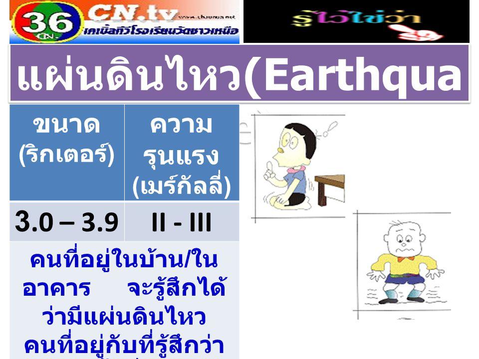 แผ่นดินไหว (Earthqua ke) ขนาด ( ริกเตอร์ ) ความ รุนแรง ( เมร์กัลลี่ ) 3.0 – 3.9II - III คนที่อยู่ในบ้าน / ใน อาคาร จะรู้สึกได้ ว่ามีแผ่นดินไหว คนที่อยู่กับที่รู้สึกว่า พื้นสั่น