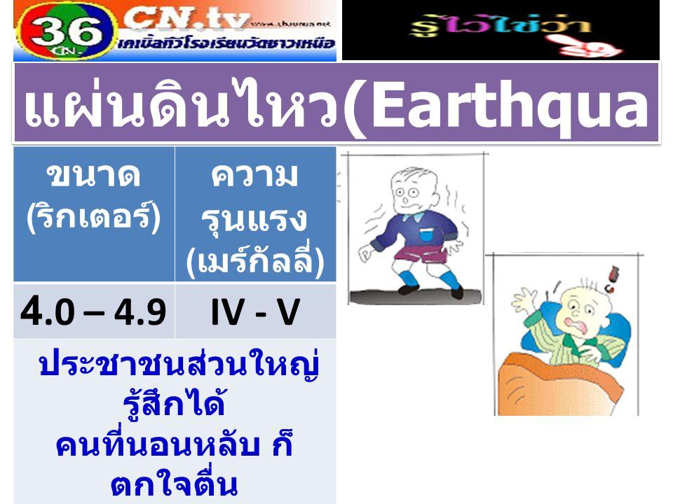 แผ่นดินไหว (Earthqua ke) ขนาด ( ริกเตอร์ ) ความ รุนแรง ( เมร์กัลลี่ ) 4.0 – 4.9IV - V ประชาชนส่วนใหญ่ รู้สึกได้ คนที่นอนหลับ ก็ ตกใจตื่น