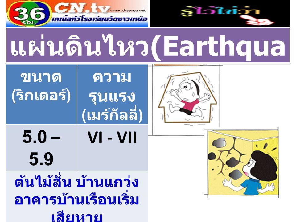 แผ่นดินไหว (Earthqua ke) ขนาด ( ริกเตอร์ ) ความ รุนแรง ( เมร์กัลลี่ ) 5.0 – 5.9 VI - VII ต้นไม้สั่น บ้านแกว่ง อาคารบ้านเรือนเริ่ม เสียหาย ฝาห้องแยกร้าว ฝ้าเพดานร่วง