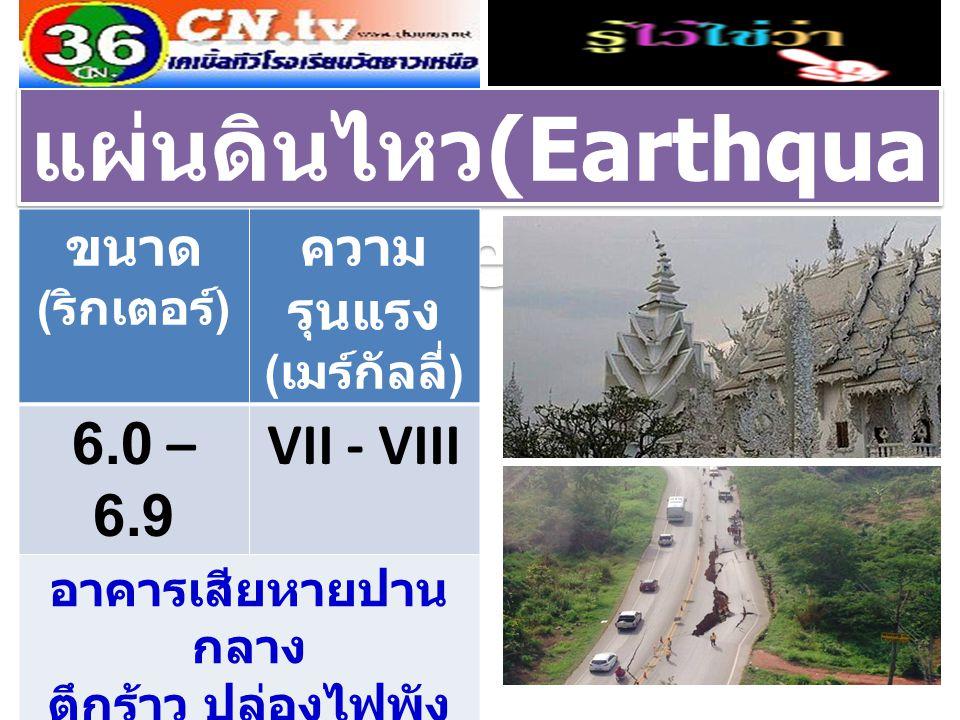 แผ่นดินไหว (Earthqua ke) ขนาด ( ริกเตอร์ ) ความ รุนแรง ( เมร์กัลลี่ ) 6.0 – 6.9 VII - VIII อาคารเสียหายปาน กลาง ตึกร้าว ปล่องไฟพัง ต้องหยุดขับรถยนต์ เพราะถนนเริ่ม แตกร้าว