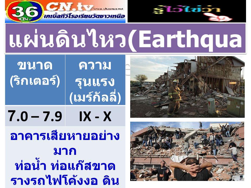 แผ่นดินไหว (Earthqua ke) ขนาด ( ริกเตอร์ ) ความ รุนแรง ( เมร์กัลลี่ ) 7.0 – 7.9IX - X อาคารเสียหายอย่าง มาก ท่อน้ำ ท่อแก๊สขาด รางรถไฟโค้งงอ ดิน ถล่ม