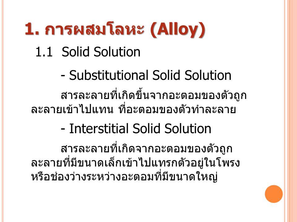 1. การผสมโลหะ (Alloy) 1.1 Solid Solution - Substitutional Solid Solution สารละลายที่เกิดขึ้นจากอะตอมของตัวถูก ละลายเข้าไปแทน ที่อะตอมของตัวทำละลาย - I