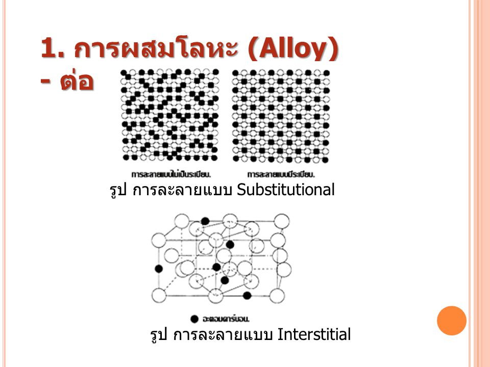หลักเกณฑ์สำหรับการที่สารละลายโลหะจะละลายอยู่ ร่วมกัน 1) ขนาดสัมพัทธ์ (Relative Size) ถ้าอะตอมของตัว ถูกละลายและตัวทำละลายขนาดมีความแตกต่างไม่ เกินร้อยละ 8 โลหะทั้งสองจะละลายได้ทุกอัตราส่วน 2) สัมพรรคภาพทางเคมี (Chemical Affinity) ถ้า ธาตุคู่ใดมีความสามารถเข้ากันได้ดี ธาตุคู่นั้นจะไม่ ละลายเป็นสารละลาย แต่จะรวมกันเป็นสารประกอบ 3) เวเลนซ์ (Valence) โลหะที่มีเวเลนซ์ต่ำจะรับโลหะ ที่มีเวเลนซ์สูงเข้ามาละลายได้มาก โลหะที่มีเวเลนซ์ สูงจะรับโลหะที่มีเวเลนซ์ต่ำเข้ามาละลายได้น้อย 4) ประเภทของโครงสร้างผลึก (Lattice Type) โลหะที่มีโครงสร้างผลึกชนิดเดียวกัน จะมีแนวโน้มที่ จะเกิด Substitutional Solid Solution 1.