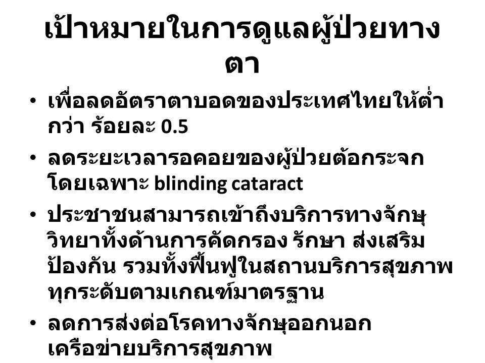 เป้าหมายในการดูแลผู้ป่วยทาง ตา เพื่อลดอัตราตาบอดของประเทศไทยให้ต่ำ กว่า ร้อยละ 0.5 ลดระยะเวลารอคอยของผู้ป่วยต้อกระจก โดยเฉพาะ blinding cataract ประชาช