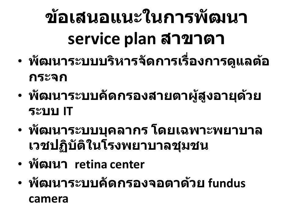 ข้อเสนอแนะในการพัฒนา service plan สาขาตา พัฒนาระบบบริหารจัดการเรื่องการดูแลต้อ กระจก พัฒนาระบบคัดกรองสายตาผู้สูงอายุด้วย ระบบ IT พัฒนาระบบบุคลากร โดยเ