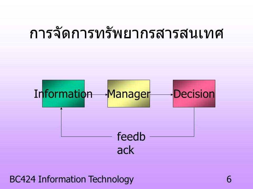 BC424 Information Technology5 เป้าหมายของระบบสารสนเทศ 1. เพิ่มประสิทธิภาพในการทำงาน 2. เพิ่มผลผลิต 3. เพิ่มคุณค่าในการบริการลูกค้า 4. ผลิตสินค้าใหม่แล