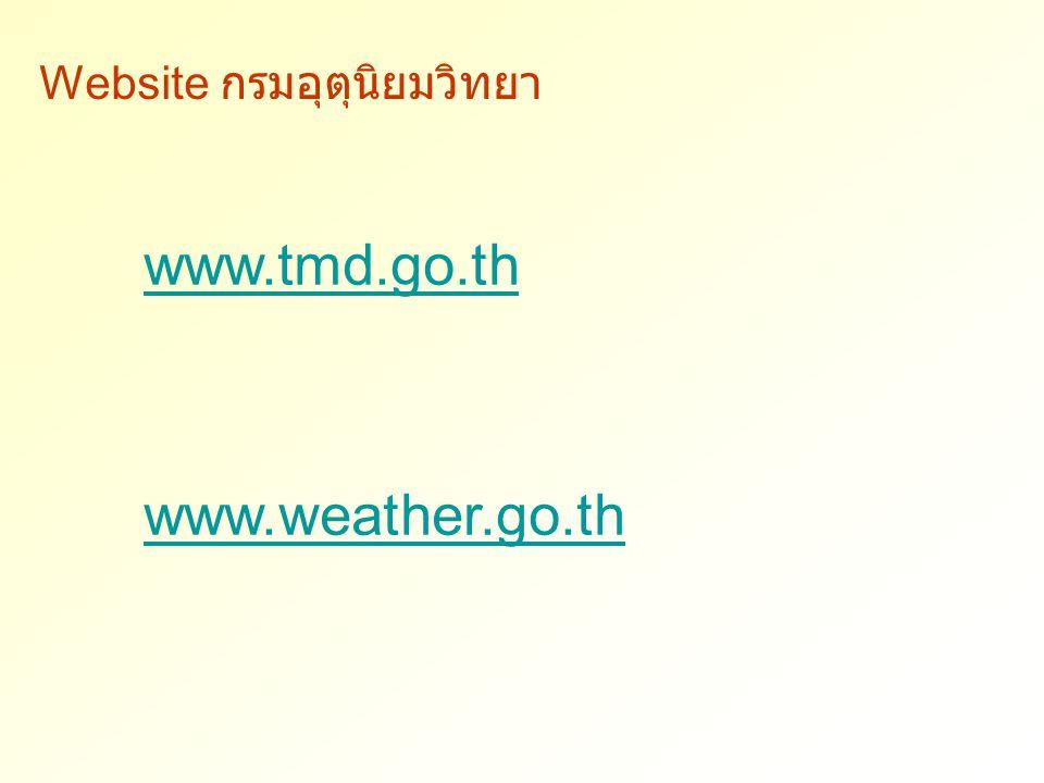 Website กรมอุตุนิยมวิทยา www.tmd.go.th www.weather.go.th