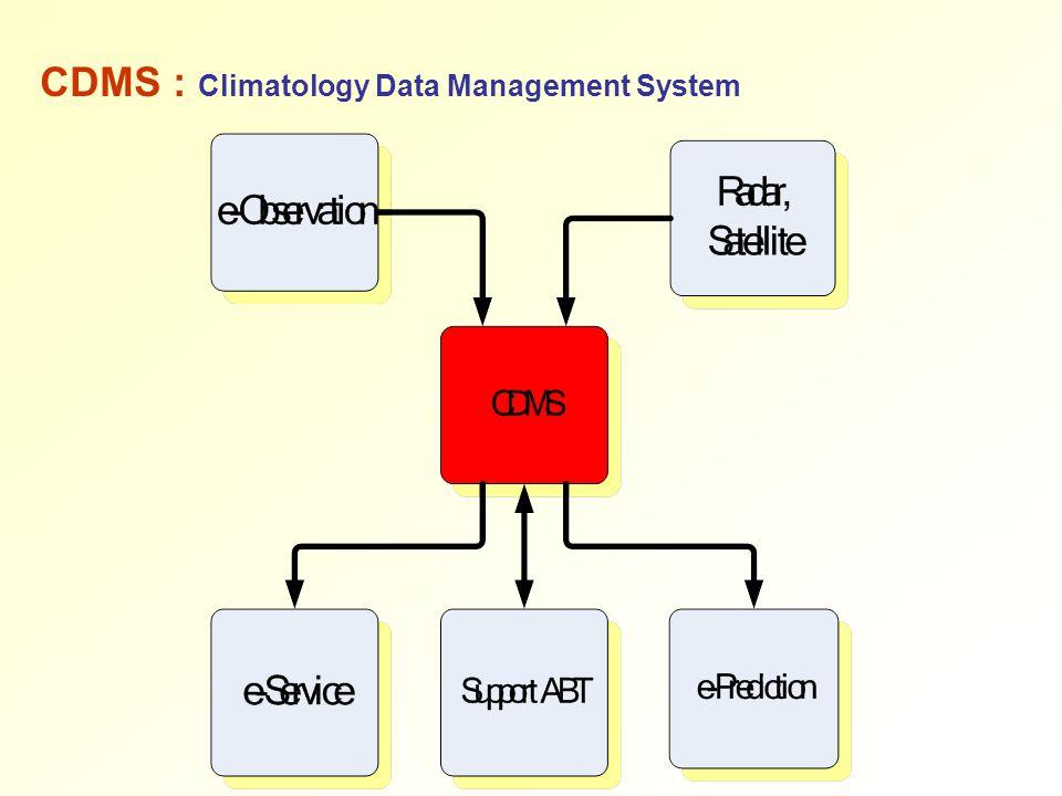  ระบบคอมพิวเตอร์ และเครือข่าย HP DL380 (CPU Xeon 3.4 GHz RAM 2 GHz) Database (SQL Server 2000) สถานีต่างจังหวัดเชื่อมโยงระบบผ่าน TOT IP Network (1299)  สถิติข้อมูล สถานีตรวจอากาศ 115 สถานี สถานีฝน 1,200 สถานี ข้อมูล 1951 – ปัจจุบัน ( ปีที่เริ่มมีข้อมูล )