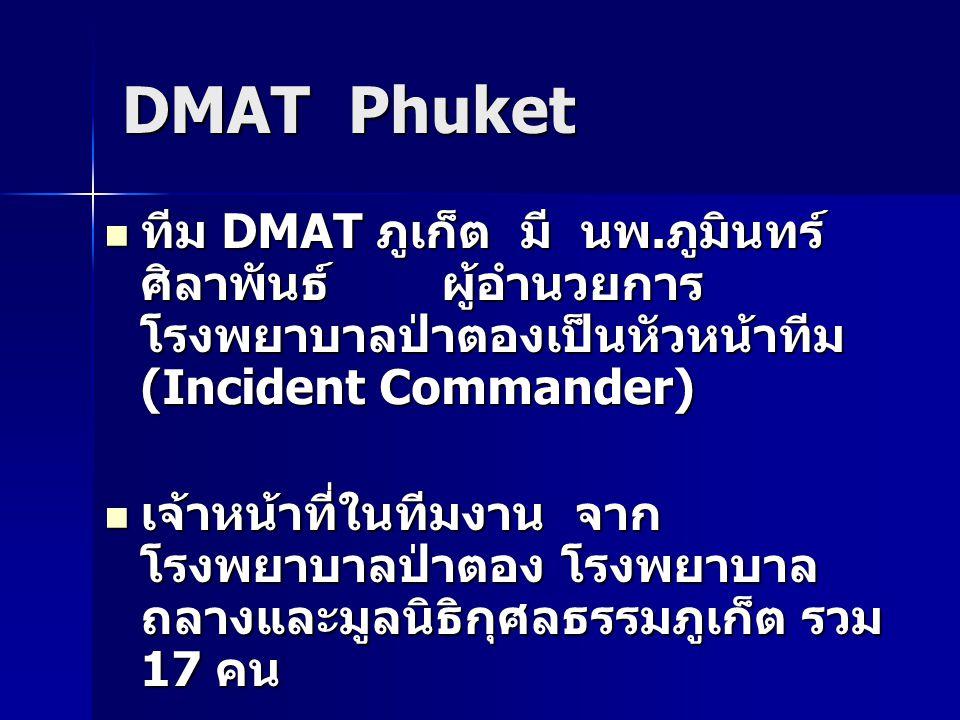 DMAT Phuket ทีม DMAT ภูเก็ต มี นพ. ภูมินทร์ ศิลาพันธ์ ผู้อำนวยการ โรงพยาบาลป่าตองเป็นหัวหน้าทีม (Incident Commander) ทีม DMAT ภูเก็ต มี นพ. ภูมินทร์ ศ