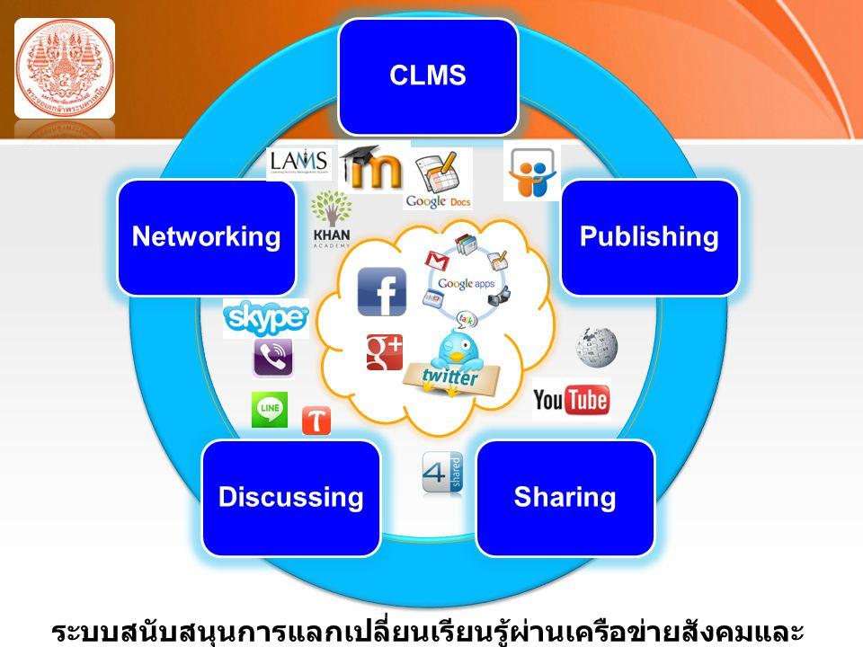 CLMSPublishingSharingDiscussingNetworking ระบบสนับสนุนการแลกเปลี่ยนเรียนรู้ผ่านเครือข่ายสังคมและ คลาวด์เลิร์นนิง