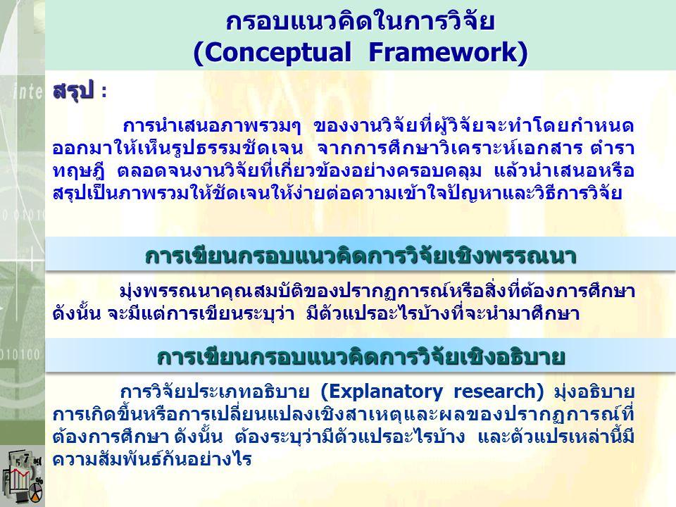กรอบแนวคิดในการวิจัย (Conceptual Framework) สรุป สรุป : การนำเสนอภาพรวมๆ ของงานวิจัยที่ผู้วิจัยจะทำโดยกำหนด ออกมาให้เห็นรูปธรรมชัดเจน จากการศึกษาวิเคราะห์เอกสาร ตำรา ทฤษฎี ตลอดจนงานวิจัยที่เกี่ยวข้องอย่างครอบคลุม แล้วนำเสนอหรือ สรุปเป็นภาพรวมให้ชัดเจนให้ง่ายต่อความเข้าใจปัญหาและวิธีการวิจัย การเขียนกรอบแนวคิดการวิจัยเชิงพรรณนาการเขียนกรอบแนวคิดการวิจัยเชิงพรรณนา มุ่งพรรณนาคุณสมบัติของปรากฏการณ์หรือสิ่งที่ต้องการศึกษา ดังนั้น จะมีแต่การเขียนระบุว่า มีตัวแปรอะไรบ้างที่จะนำมาศึกษา การเขียนกรอบแนวคิดการวิจัยเชิงอธิบายการเขียนกรอบแนวคิดการวิจัยเชิงอธิบาย การวิจัยประเภทอธิบาย (Explanatory research) มุ่งอธิบาย การเกิดขึ้นหรือการเปลี่ยนแปลงเชิงสาเหตุและผลของปรากฏการณ์ที่ ต้องการศึกษา ดังนั้น ต้องระบุว่ามีตัวแปรอะไรบ้าง และตัวแปรเหล่านี้มี ความสัมพันธ์กันอย่างไร