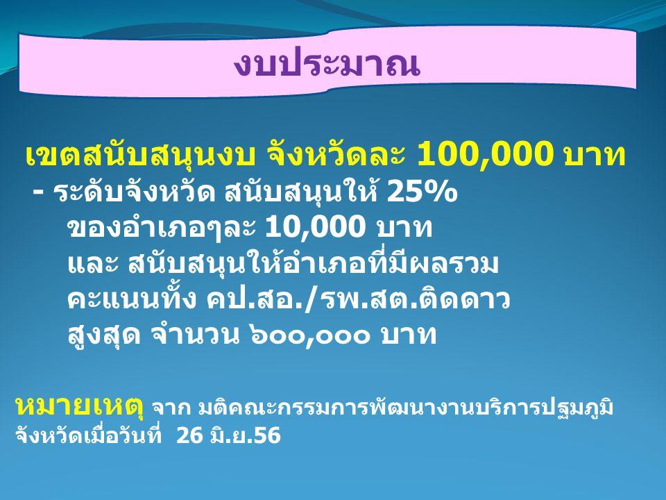 เขตสนับสนุนงบ จังหวัดละ 100,000 บาท - ระดับจังหวัด สนับสนุนให้ 25% ของอำเภอๆละ 10,000 บาท และ สนับสนุนให้อำเภอที่มีผลรวม คะแนนทั้ง คป.สอ./รพ.สต.ติดดาว