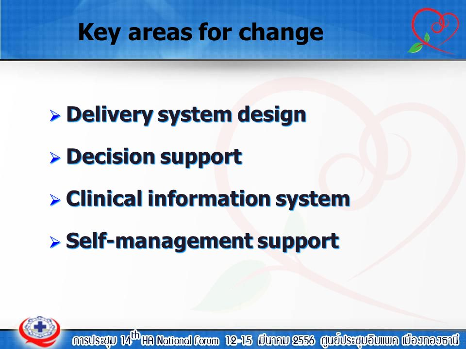 Key areas for change  Delivery system design  Decision support  Clinical information system  Self-management support