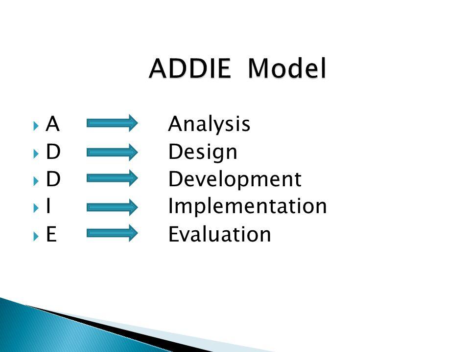 ขั้นการวิเคราะห์ (Analysis) เป็น การกำหนดองค์ประกอบต่างๆ สำหรับการ ออกแบบการเรียนการสอน ตามประเด็น ต่างๆ ดังนี้ 1.1 กลุ่มผู้เรียนเป้าหมายเป็นใคร 1.2 ปัญหาที่เกิดในการกิจกรรมการเรียน การสอนมีอะไรบ้าง 1.3 จุดมุ่งหมายหรือเป้าหมายของ บทเรียนคืออะไร 1.4 จุดมุ่งหมายของบทเรียนที่ได้ กำหนดไว้ในข้อ 1.3 มีเนื้อหา อะไรบ้างที่เกี่ยวข้อง