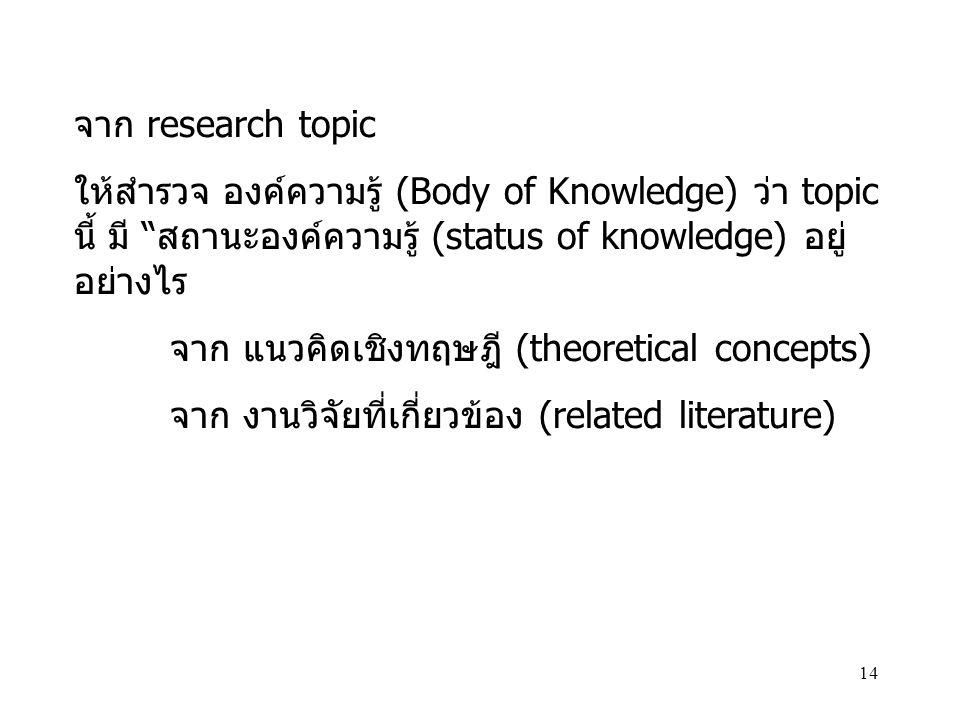14 จาก research topic ให้สำรวจ องค์ความรู้ (Body of Knowledge) ว่า topic นี้ มี สถานะองค์ความรู้ (status of knowledge) อยู่ อย่างไร จาก แนวคิดเชิงทฤษฎี (theoretical concepts) จาก งานวิจัยที่เกี่ยวข้อง (related literature)