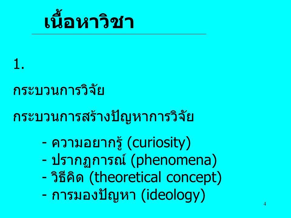 4 เนื้อหาวิชา 1. กระบวนการวิจัย กระบวนการสร้างปัญหาการวิจัย - ความอยากรู้ (curiosity) - ปรากฏการณ์ (phenomena) - วิธีคิด (theoretical concept) - การมอ
