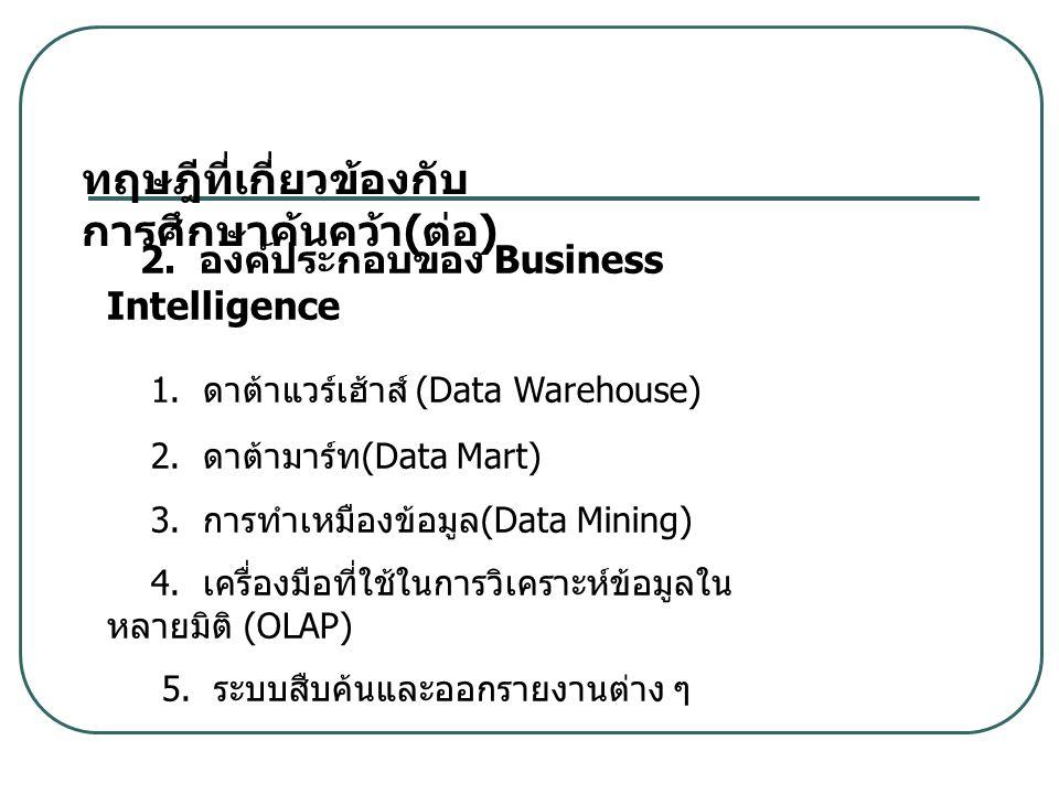 ทฤษฎีที่เกี่ยวข้องกับ การศึกษาค้นคว้า ( ต่อ ) 2. องค์ประกอบของ Business Intelligence 1. ดาต้าแวร์เฮ้าส์ (Data Warehouse) 2. ดาต้ามาร์ท (Data Mart) 3.