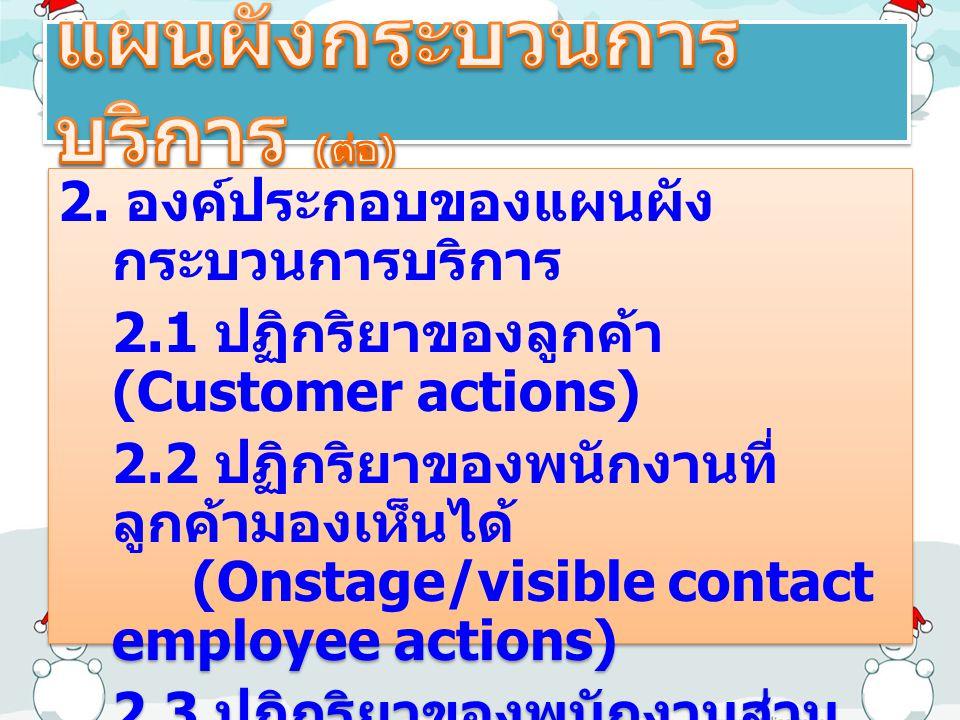 2. องค์ประกอบของแผนผัง กระบวนการบริการ 2.1 ปฏิกริยาของลูกค้า (Customer actions) 2.2 ปฏิกริยาของพนักงานที่ ลูกค้ามองเห็นได้ (Onstage/visible contact em