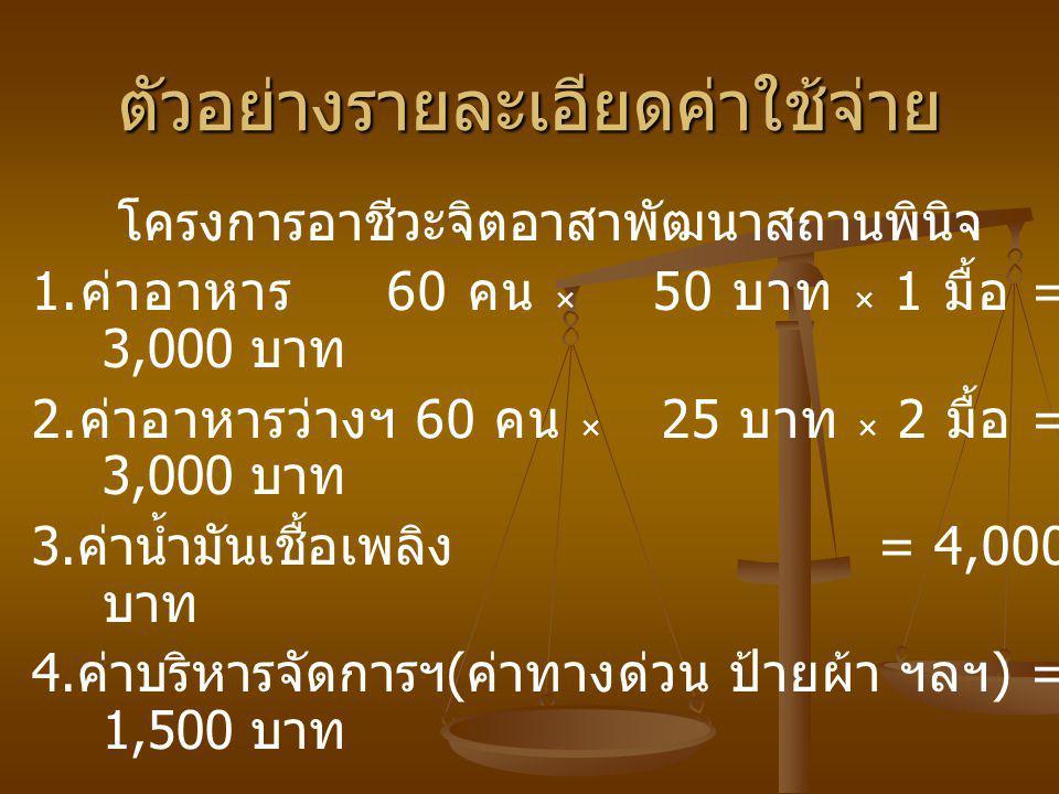 ตัวอย่างรายละเอียดค่าใช้จ่าย โครงการอาชีวะจิตอาสาพัฒนาสถานพินิจ 1. ค่าอาหาร 60 คน  50 บาท  1 มื้อ = 3,000 บาท 2. ค่าอาหารว่างฯ 60 คน  25 บาท  2 มื