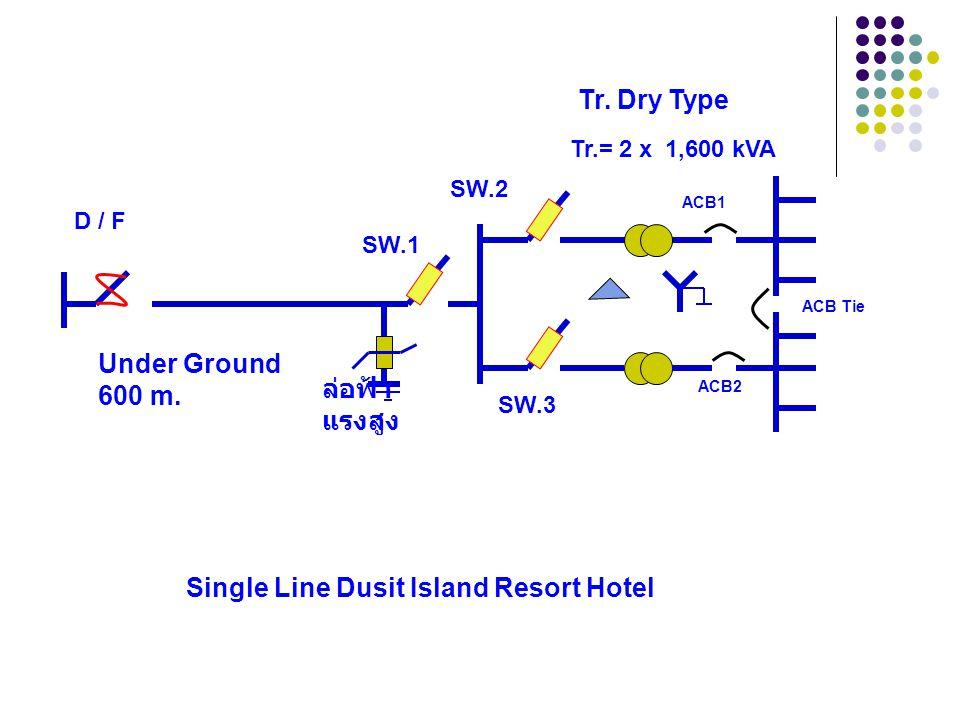 ล่อฟ้า แรงสูง Under Ground 600 m.Tr.= 2 x 1,600 kVA SW.1 Single Line Dusit Island Resort Hotel Tr.