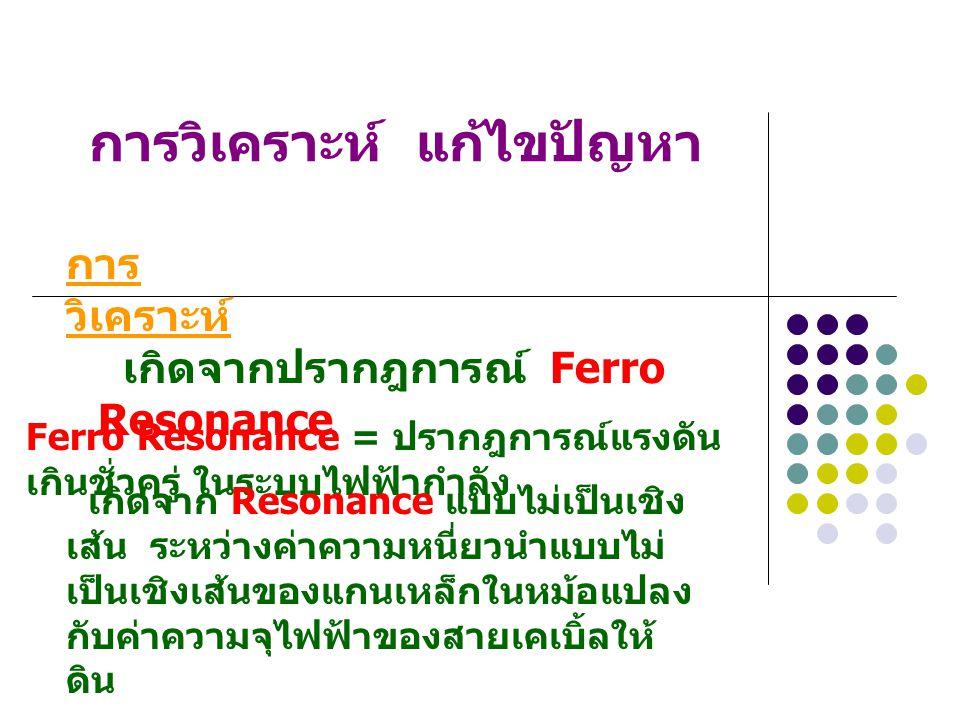 การวิเคราะห์ แก้ไขปัญหา เกิดจากปรากฎการณ์ Ferro Resonance การ วิเคราะห์ Ferro Resonance = ปรากฎการณ์แรงดัน เกินชั่วครู่ ในระบบไฟฟ้ากำลัง เกิดจาก Resonance แบบไม่เป็นเชิง เส้น ระหว่างค่าความหนี่ยวนำแบบไม่ เป็นเชิงเส้นของแกนเหล็กในหม้อแปลง กับค่าความจุไฟฟ้าของสายเคเบิ้ลให้ ดิน
