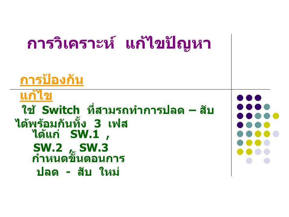 การวิเคราะห์ แก้ไขปัญหา ใช้ Switch ที่สามรถทำการปลด – สับ ได้พร้อมกันทั้ง 3 เฟส การป้องกัน แก้ไข ได้แก่ SW.1, SW.2, SW.3 กำหนดขั้นตอนการ ปลด - สับ ใหม่