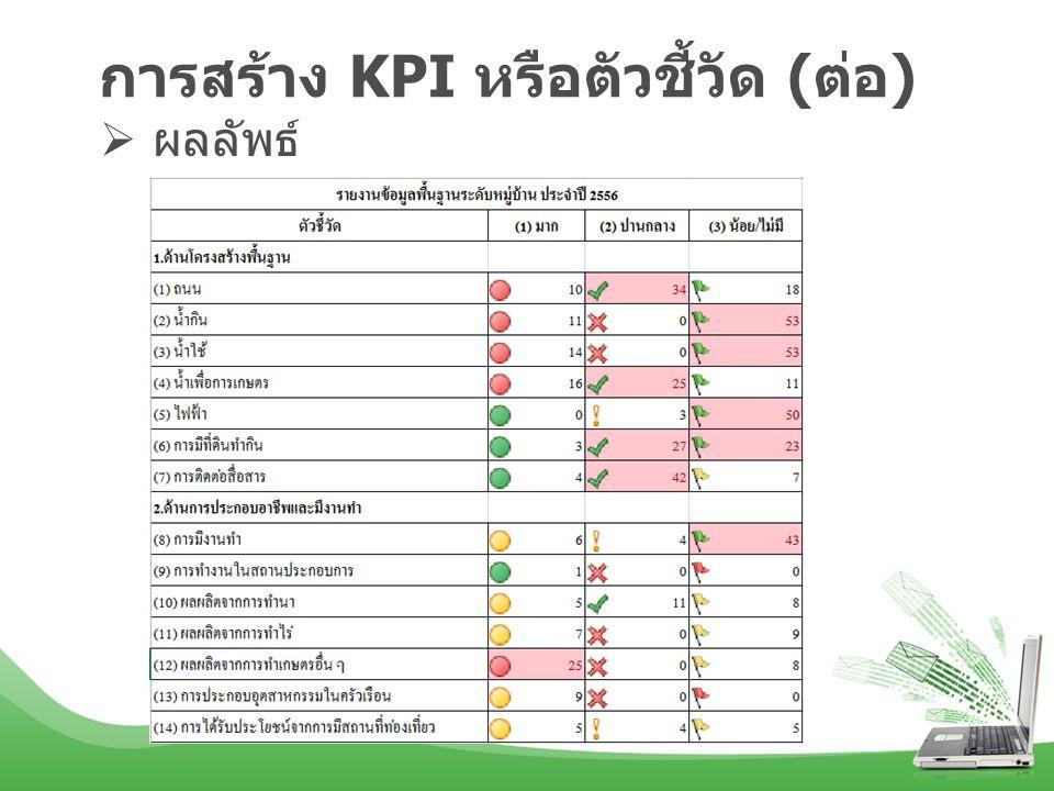 การสร้าง KPI หรือตัวชี้วัด ( ต่อ )  ผลลัพธ์