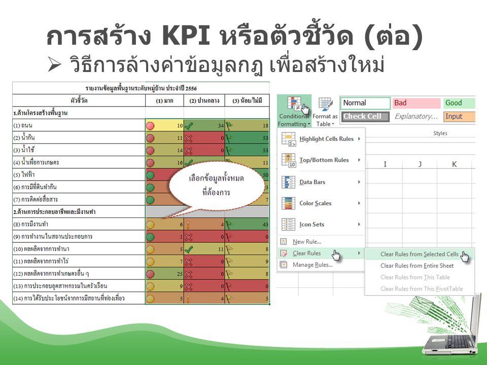 การสร้าง KPI หรือตัวชี้วัด ( ต่อ )  วิธีการล้างค่าข้อมูลกฎ เพื่อสร้างใหม่