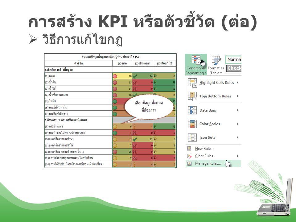 การสร้าง KPI หรือตัวชี้วัด ( ต่อ )  วิธีการแก้ไขกฎ