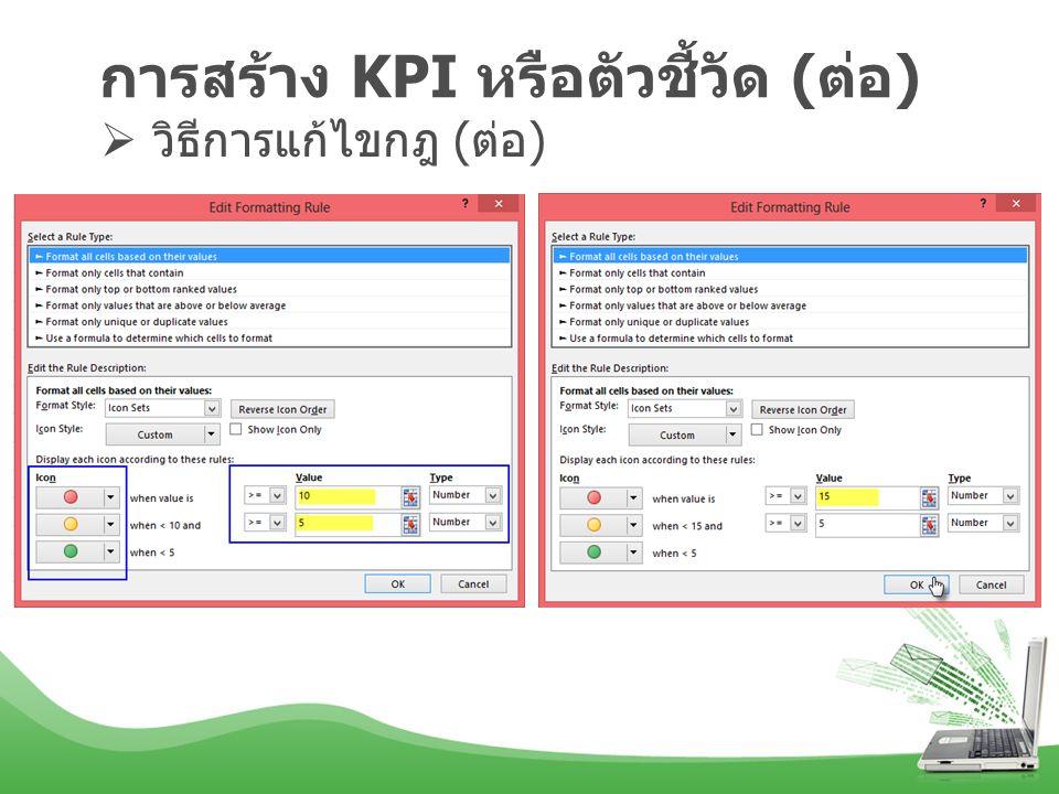 การสร้าง KPI หรือตัวชี้วัด ( ต่อ )  วิธีการแก้ไขกฎ ( ต่อ )