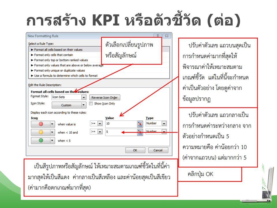 การสร้าง KPI หรือตัวชี้วัด ( ต่อ )